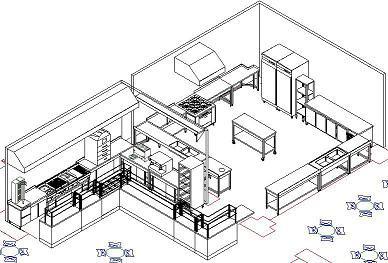 Sanayi Mutfak Projeleri