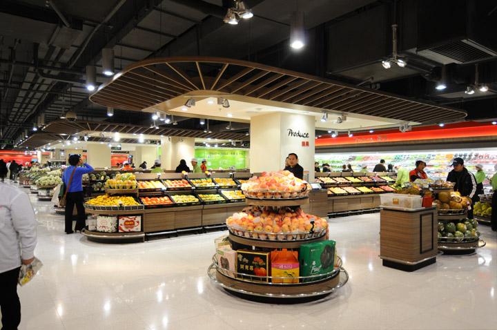 Süpermarket Reyonları
